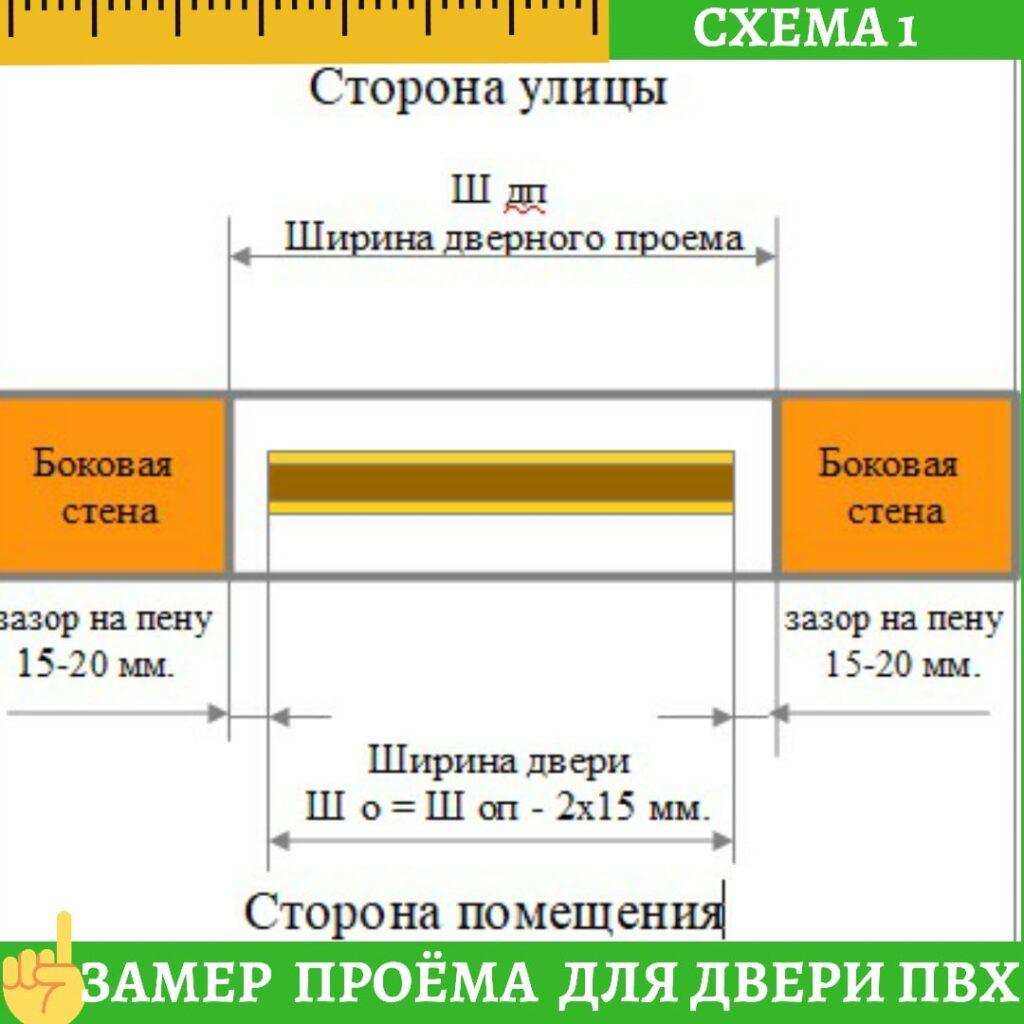 Схема1-1
